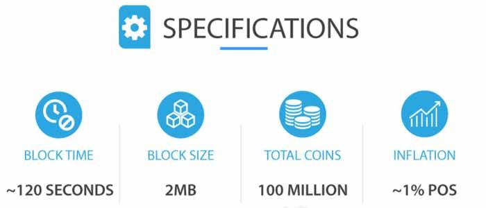 qtum specification