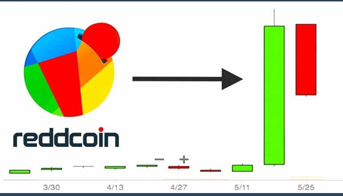 what is reddcoin