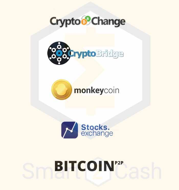 buy smart cash cryptocurrency