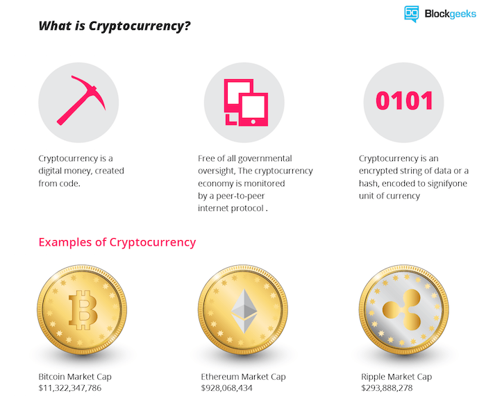 Cryptocurrency Ultimate Guide